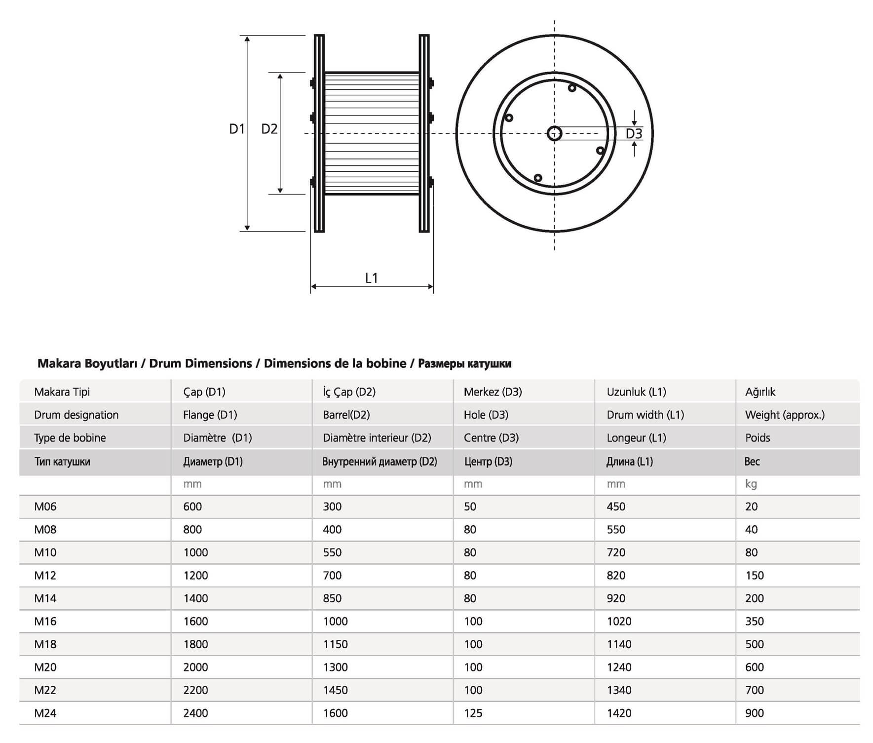 Steel Cable Drum Dimensions Technical Informations Mks